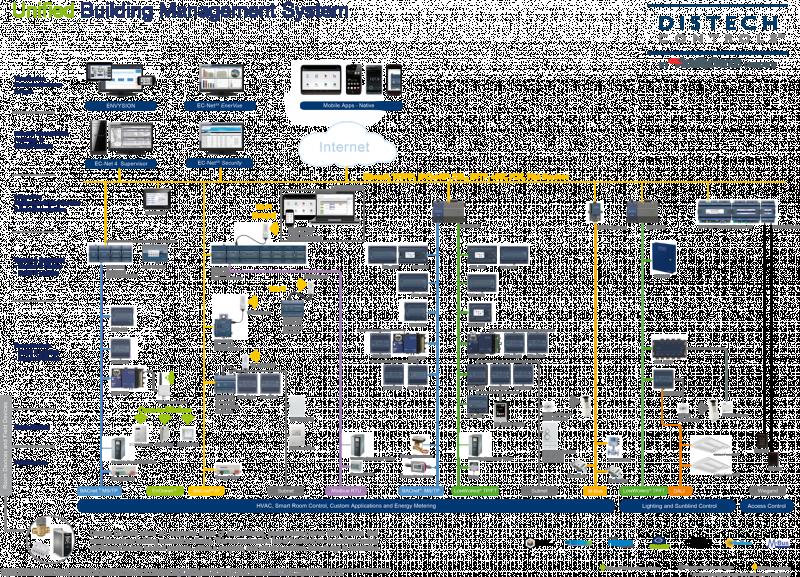 ArchitectureGlobale.png