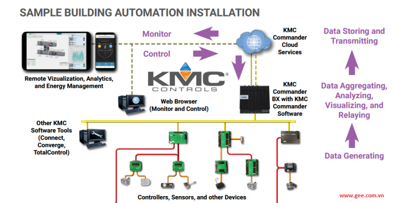 KMC HANDPHONE.png